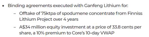 core lithium anc