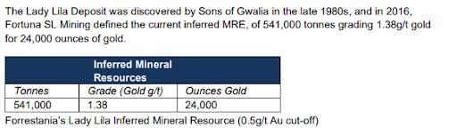 inferred minera;